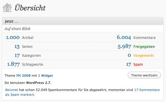 1000 Blogartikel