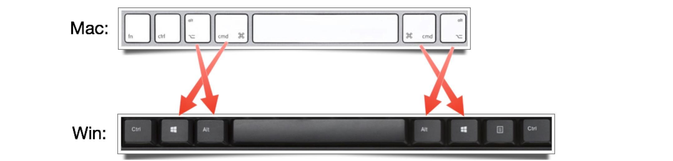 Apple Tastatur An Windows Pc